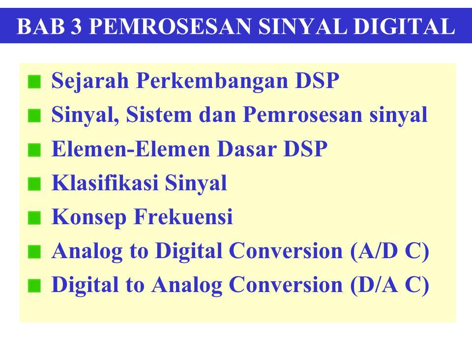 BAB 3 PEMROSESAN SINYAL DIGITAL Sejarah Perkembangan DSP Sinyal, Sistem dan Pemrosesan sinyal Elemen-Elemen Dasar DSP Klasifikasi Sinyal Konsep Frekue