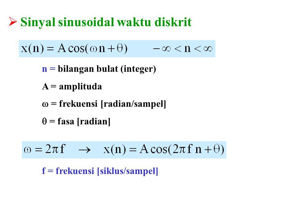  Sinyal sinusoidal waktu diskrit f = frekuensi [siklus/sampel] n = bilangan bulat (integer) A = amplituda  = frekuensi [radian/sampel]  = fasa [rad