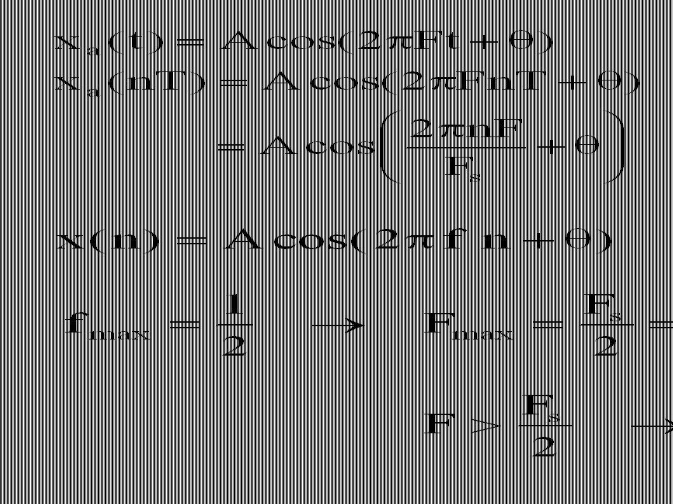 x 2 (n) identik dengan x 1 (n)F 2 (50 Hz) = alias dari F 1 (10 Hz) 90 Hz, 130 Hz, ….
