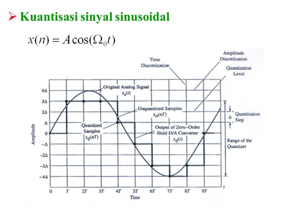  Kuantisasi sinyal sinusoidal