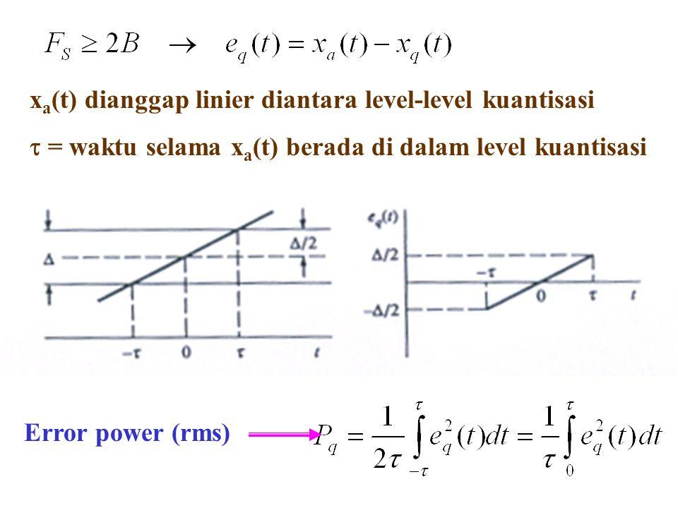b = jumlah bit  L = 2 b + 1 X maks -x min = 2A Signal-to-quantization ratio