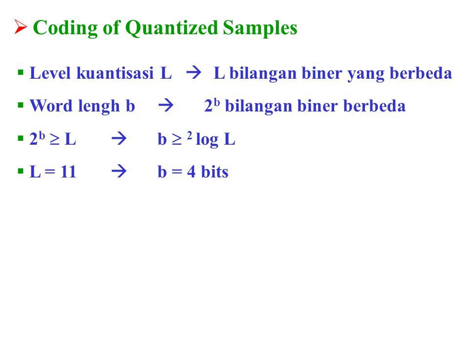  Coding of Quantized Samples  Level kuantisasi L  L bilangan biner yang berbeda  Word lengh b  2 b bilangan biner berbeda  2 b  L  b  2 log L