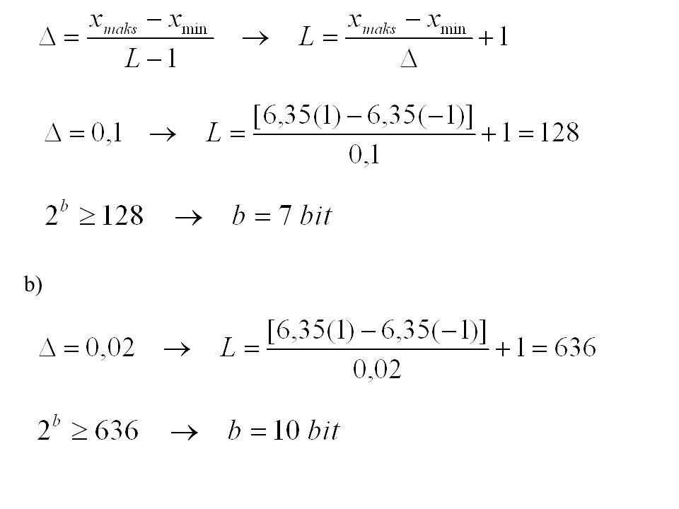 Contoh Soal 1.5 : Diketahui sinyal seismik analog dengan dynamic range sebesar 1 Volt.