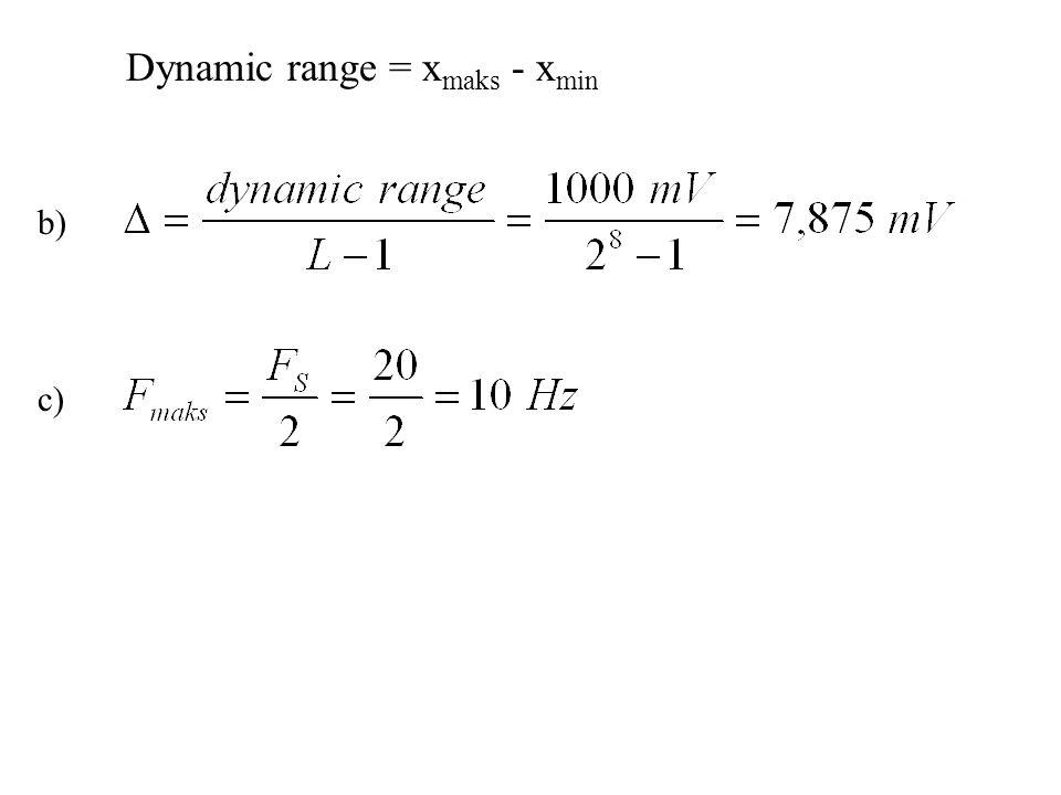 b) Dynamic range = x maks - x min c)