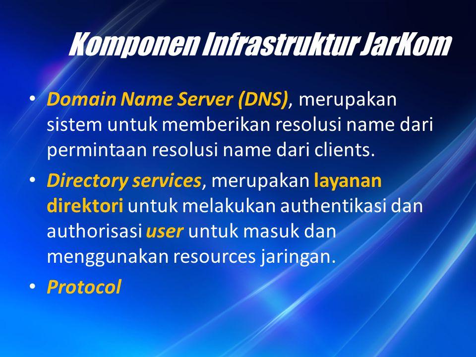 Komponen Infrastruktur JarKom Domain Name Server (DNS), merupakan sistem untuk memberikan resolusi name dari permintaan resolusi name dari clients. Di