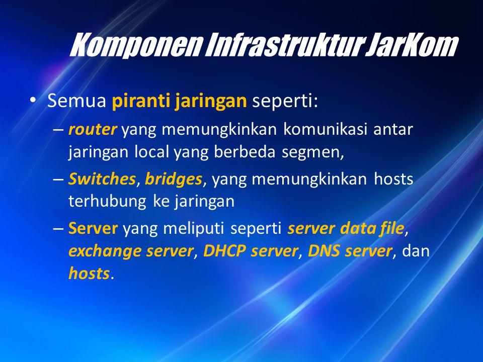 Komponen Infrastruktur JarKom Semua piranti jaringan seperti: – router yang memungkinkan komunikasi antar jaringan local yang berbeda segmen, – Switch