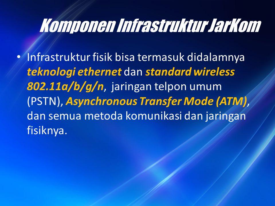 Komponen Infrastruktur JarKom Infrastruktur fisik bisa termasuk didalamnya teknologi ethernet dan standard wireless 802.11a/b/g/n, jaringan telpon umu