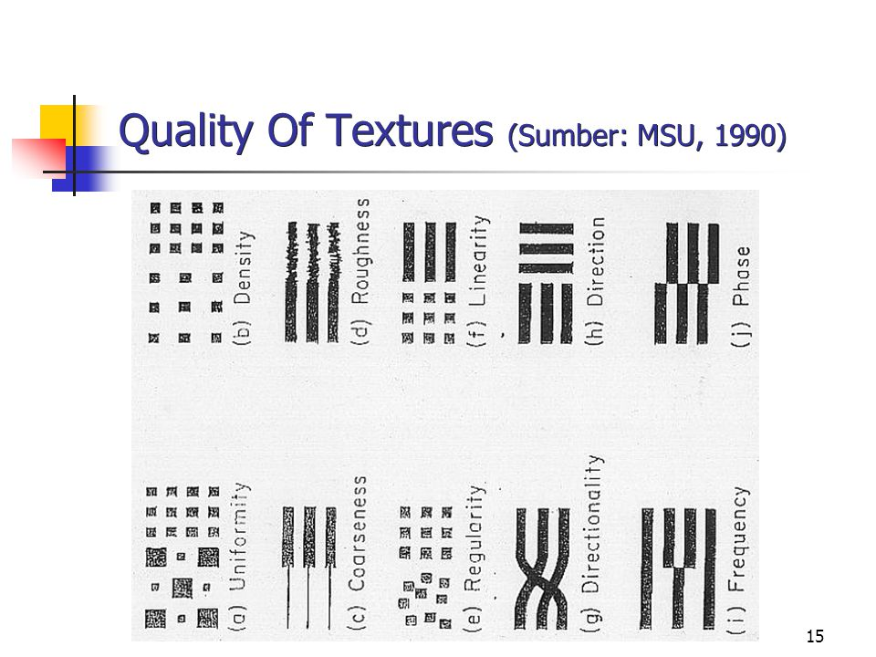 15 Quality Of Textures (Sumber: MSU, 1990)