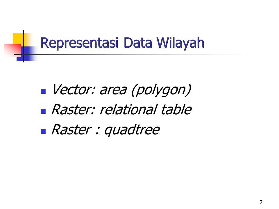 8 Representasi Vektor – Polygon-based Wilayah dinyatakan dalam representasi polygon, yaitu list dari titik-titik (x,y) yang terhubung membentuk closed loop.