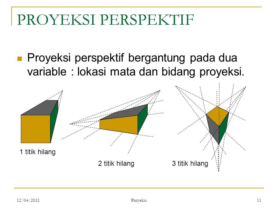 12/04/2015 Proyeksi 11 PROYEKSI PERSPEKTIF Proyeksi perspektif bergantung pada dua variable : lokasi mata dan bidang proyeksi. 1 titik hilang 2 titik