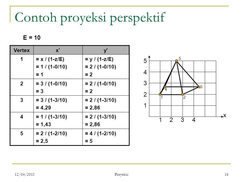 12/04/2015 Proyeksi 16 Contoh proyeksi perspektif Vertexx'y' 1= x / (1-z/E) = 1 / (1-0/10) = 1 = y / (1-z/E) = 2 / (1-0/10) = 2 2= 3 / (1-0/10) = 3 =