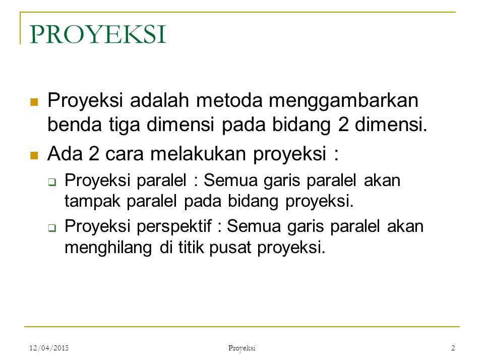 12/04/2015 Proyeksi 13 PROYEKSI PERSPEKTIF