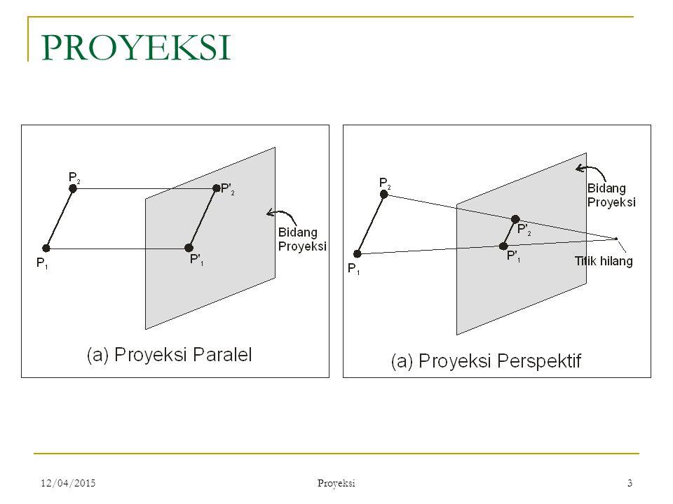 12/04/2015 Proyeksi 14 PROYEKSI PERSPEKTIF Dengan bidang proyeksi adalah bidang xy dan titik terletak di sumbu z sejauh E maka titik hasil proyeksi akan z = 0 apabila : dengan E > z
