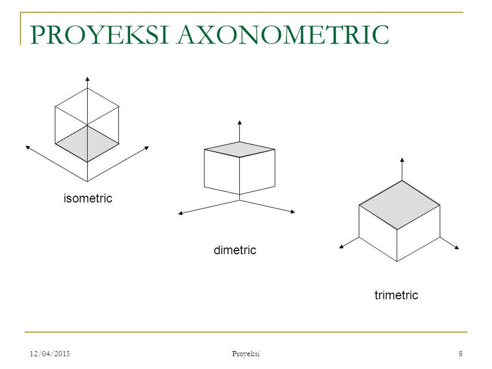 12/04/2015 Proyeksi 8 PROYEKSI AXONOMETRIC isometric dimetric trimetric