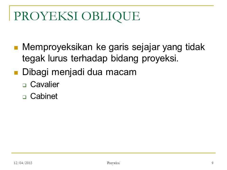 12/04/2015 Proyeksi 10 PROYEKSI OBLIQUE CabinetCavalier