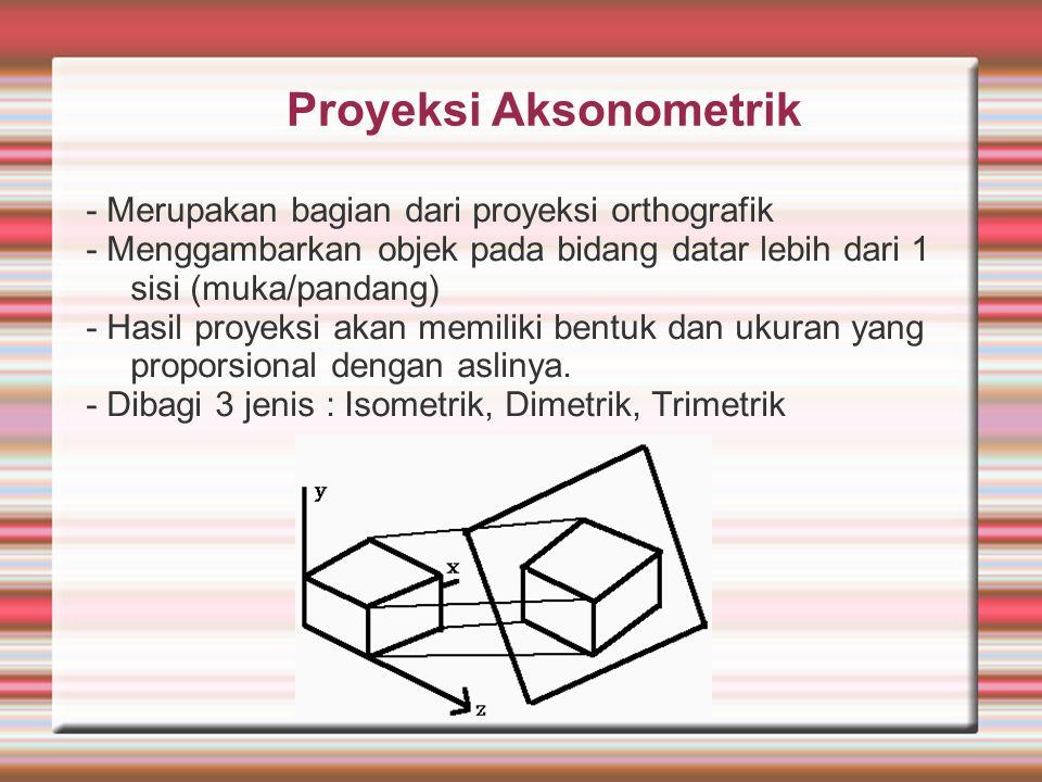 Proyeksi Aksonometrik - Merupakan bagian dari proyeksi orthografik - Menggambarkan objek pada bidang datar lebih dari 1 sisi (muka/pandang) - Hasil pr