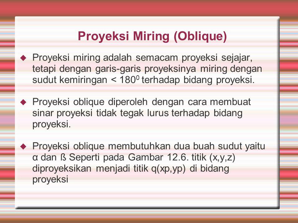 Proyeksi Miring (Oblique)  Proyeksi miring adalah semacam proyeksi sejajar, tetapi dengan garis-garis proyeksinya miring dengan sudut kemiringan < 18