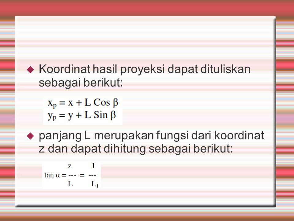  Koordinat hasil proyeksi dapat dituliskan sebagai berikut:  panjang L merupakan fungsi dari koordinat z dan dapat dihitung sebagai berikut: