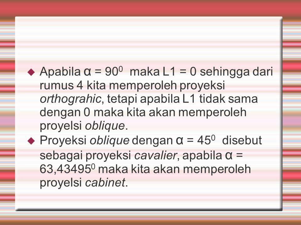  Apabila α = 90 0 maka L1 = 0 sehingga dari rumus 4 kita memperoleh proyeksi orthograhic, tetapi apabila L1 tidak sama dengan 0 maka kita akan memper