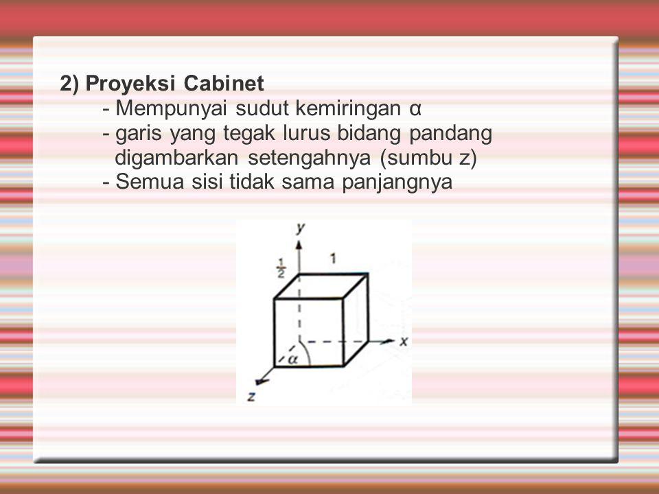 2) Proyeksi Cabinet - Mempunyai sudut kemiringan α - garis yang tegak lurus bidang pandang digambarkan setengahnya (sumbu z) - Semua sisi tidak sama p