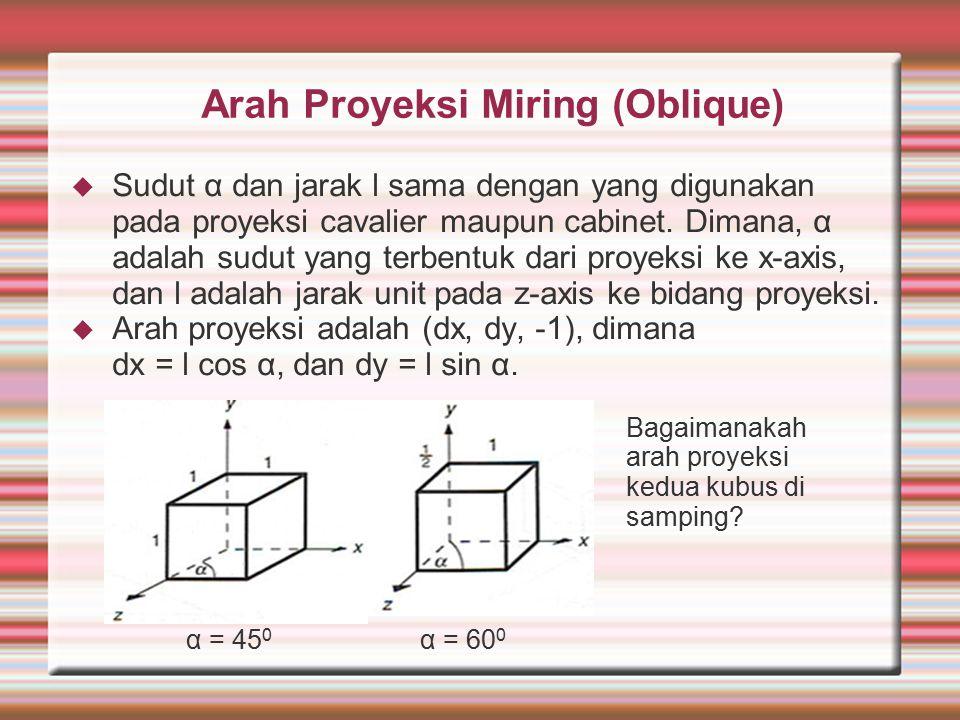 Arah Proyeksi Miring (Oblique)  Sudut α dan jarak l sama dengan yang digunakan pada proyeksi cavalier maupun cabinet. Dimana, α adalah sudut yang ter