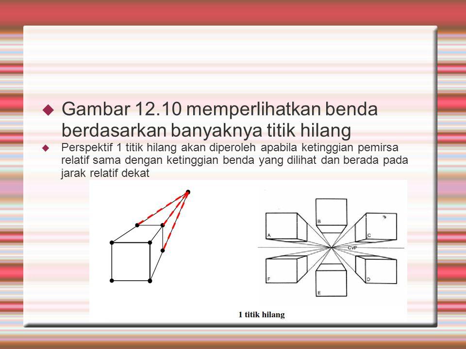  Gambar 12.10 memperlihatkan benda berdasarkan banyaknya titik hilang  Perspektif 1 titik hilang akan diperoleh apabila ketinggian pemirsa relatif s