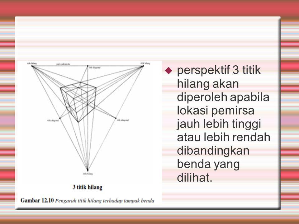  perspektif 3 titik hilang akan diperoleh apabila lokasi pemirsa jauh lebih tinggi atau lebih rendah dibandingkan benda yang dilihat.