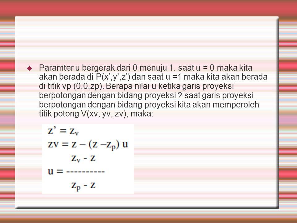  Paramter u bergerak dari 0 menuju 1. saat u = 0 maka kita akan berada di P(x',y',z') dan saat u =1 maka kita akan berada di titik vp (0,0,zp). Berap