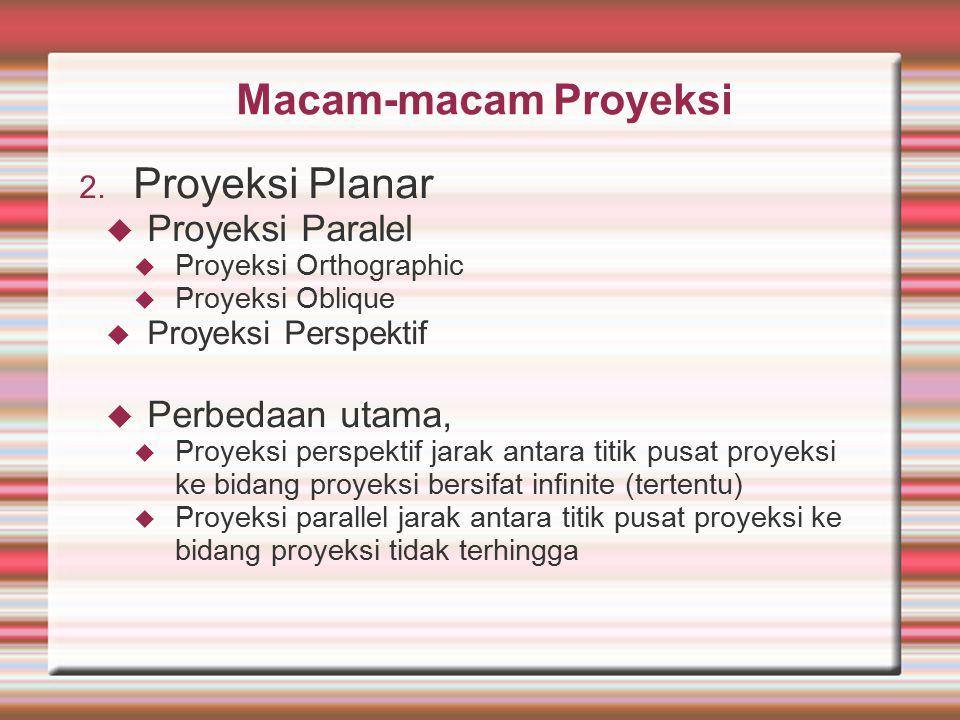 Macam-macam Proyeksi 2. Proyeksi Planar  Proyeksi Paralel  Proyeksi Orthographic  Proyeksi Oblique  Proyeksi Perspektif  Perbedaan utama,  Proye