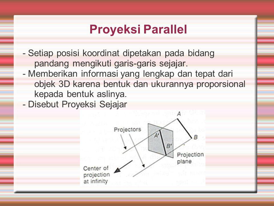 Proyeksi Parallel - Setiap posisi koordinat dipetakan pada bidang pandang mengikuti garis-garis sejajar. - Memberikan informasi yang lengkap dan tepat