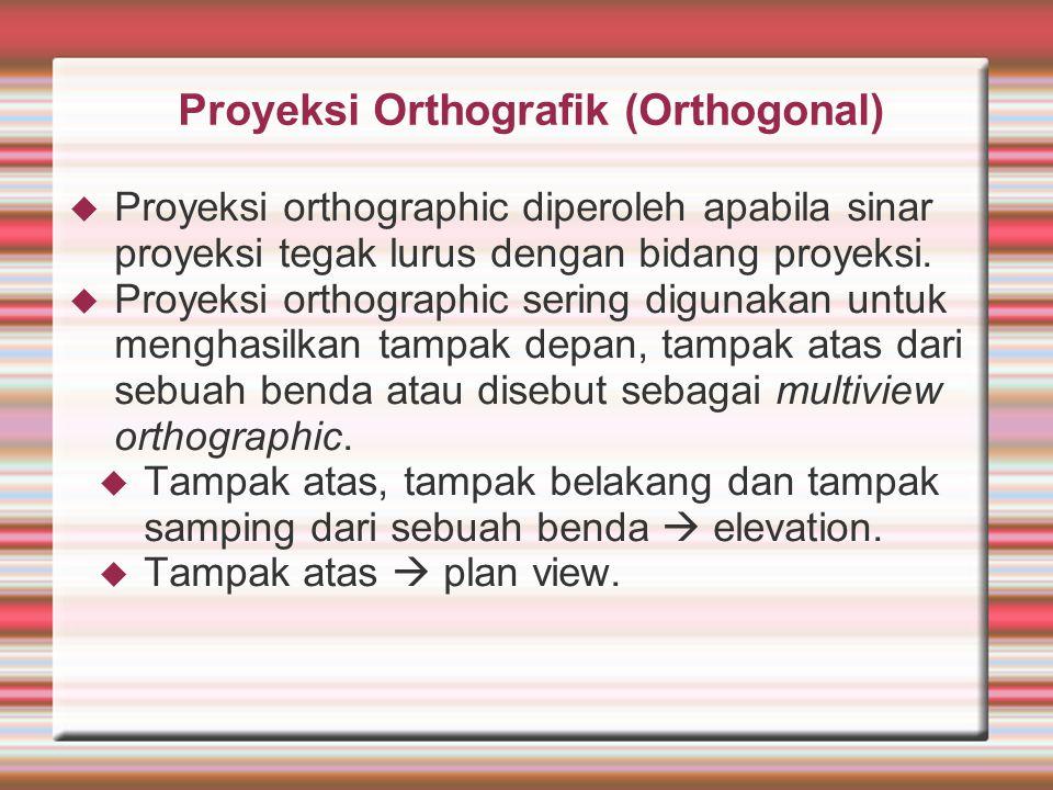 Proyeksi Orthografik (Orthogonal)  Proyeksi orthographic diperoleh apabila sinar proyeksi tegak lurus dengan bidang proyeksi.  Proyeksi orthographic