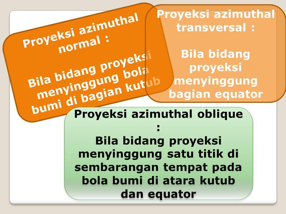 Proyeksi azimuthal normal : Bila bidang proyeksi menyinggung bola bumi di bagian kutub Proyeksi azimuthal transversal : Bila bidang proyeksi menyinggu