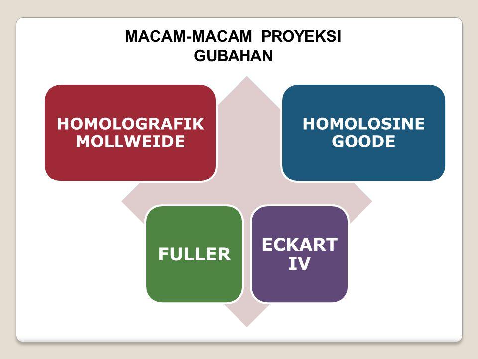 HOMOLOGRAFIK MOLLWEIDE HOMOLOSINE GOODE FULLER ECKART IV MACAM-MACAM PROYEKSI GUBAHAN