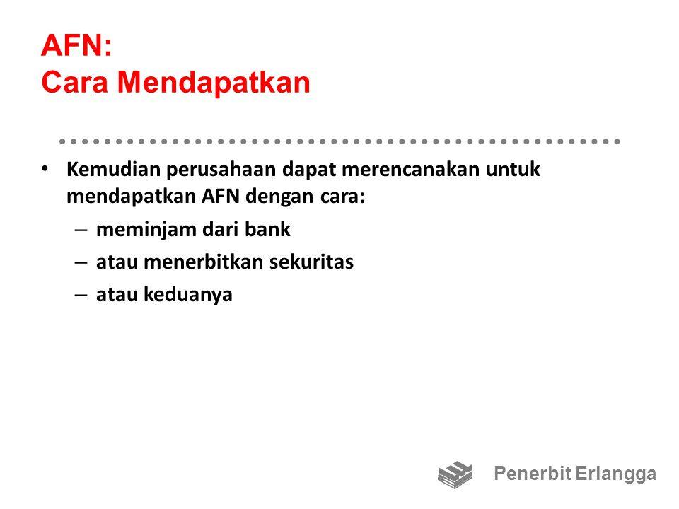 AFN: Cara Mendapatkan Kemudian perusahaan dapat merencanakan untuk mendapatkan AFN dengan cara: – meminjam dari bank – atau menerbitkan sekuritas – at