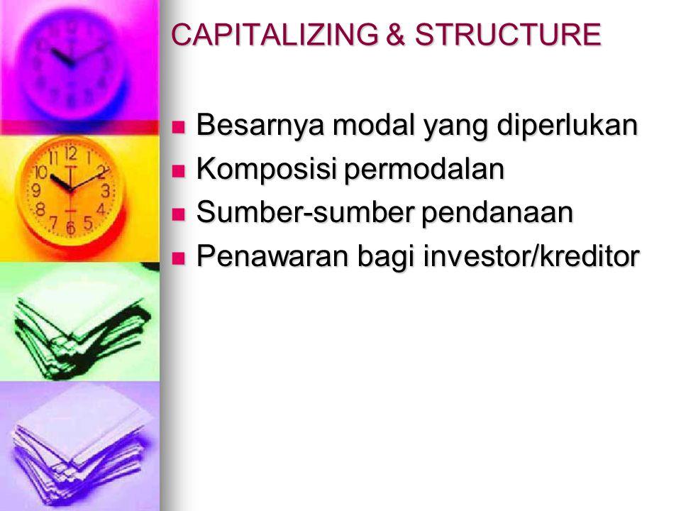 CAPITALIZING & STRUCTURE Besarnya modal yang diperlukan Besarnya modal yang diperlukan Komposisi permodalan Komposisi permodalan Sumber-sumber pendana