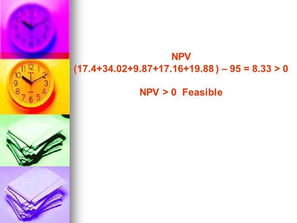 NPV (17.4+34.02+9.87+17.16+19.88 ) – 95 = 8.33 > 0 NPV > 0 Feasible