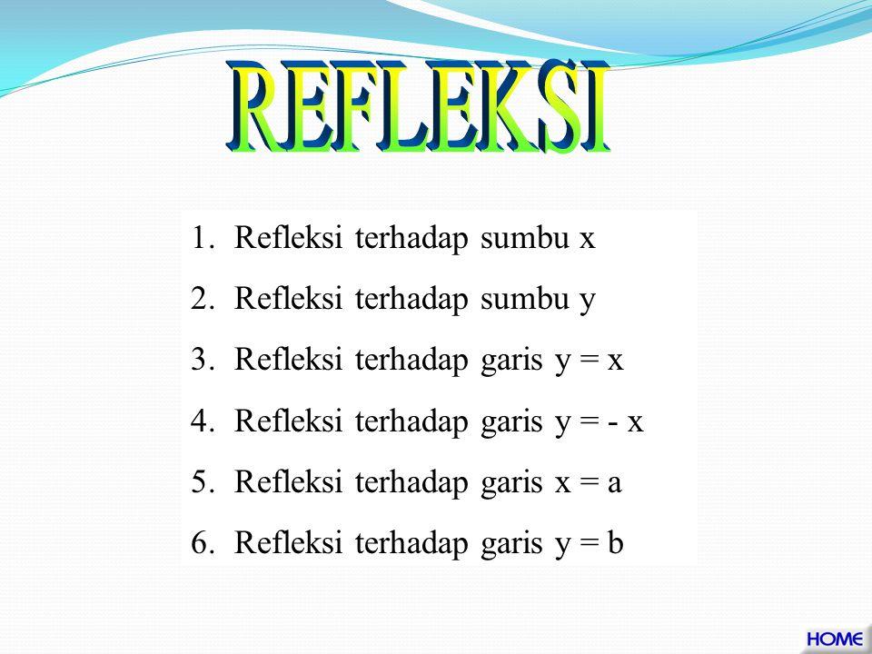 Refleksi adalah transformasi yang memindahkan titik pada bidang dengan menggunakan sifat bayangan cermin (Pencerminan)