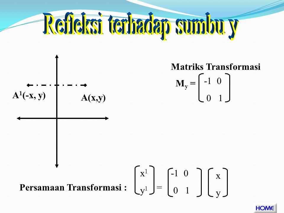 A(x,y) A 1 (x, - y) M x = 10 0 -1 Matriks Transformasi = 10 0 -1 xyxy x1y1x1y1 Persamaan Transformasi