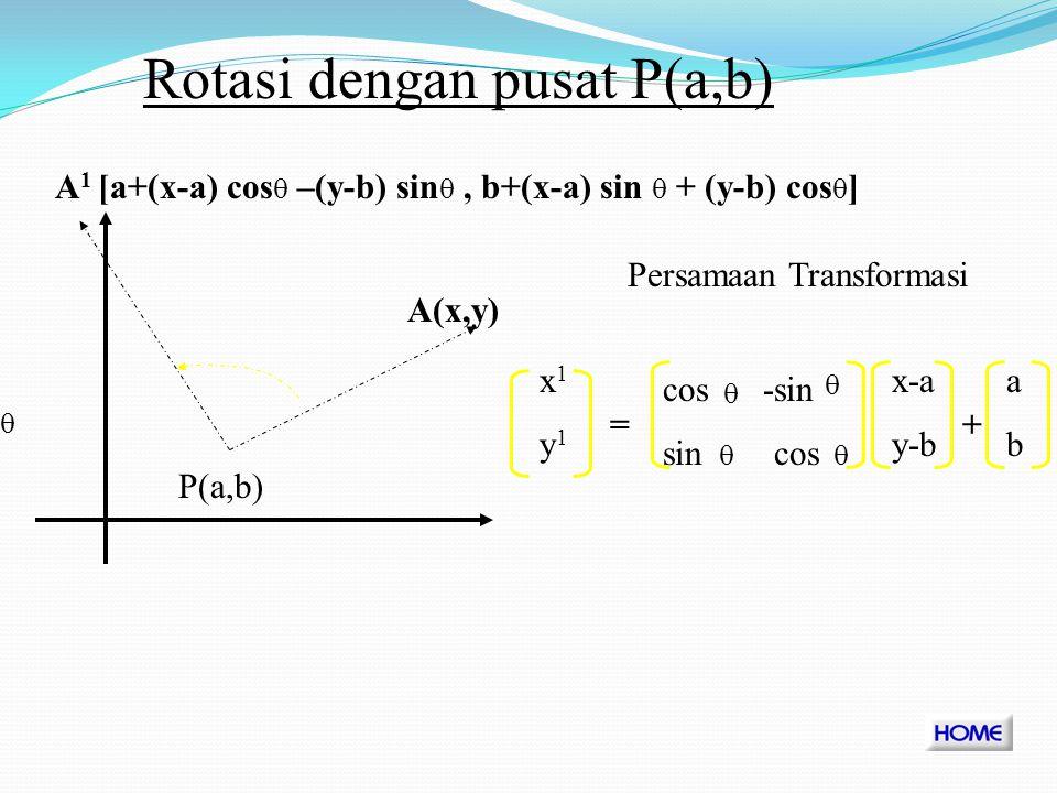 A(x,y) A 1 (x cos  –y sin , x sin  + y cos  ) M = cos -sin sin cos       Rotasi dengan pusat P(0,0) Matriks Transformasi Persamaan Transformasi : = x1y1x1y1 xyxy cos -sin sin cos    