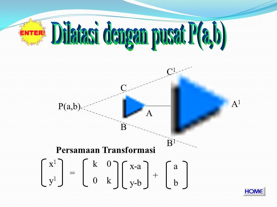 A(x,y) B1B1 C1C1 C B A1A1 P(0,0) A 1 ( kx,ky ) D[0,k] A Persamaan Transformasi = x1y1x1y1 xyxy k 0 0 k