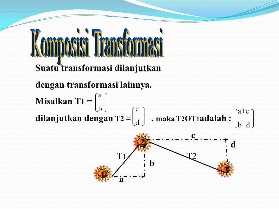 abab cdcd a+c b+d a b c d 3 2 1 T1T1 T2 Suatu transformasi dilanjutkan dengan transformasi lainnya.