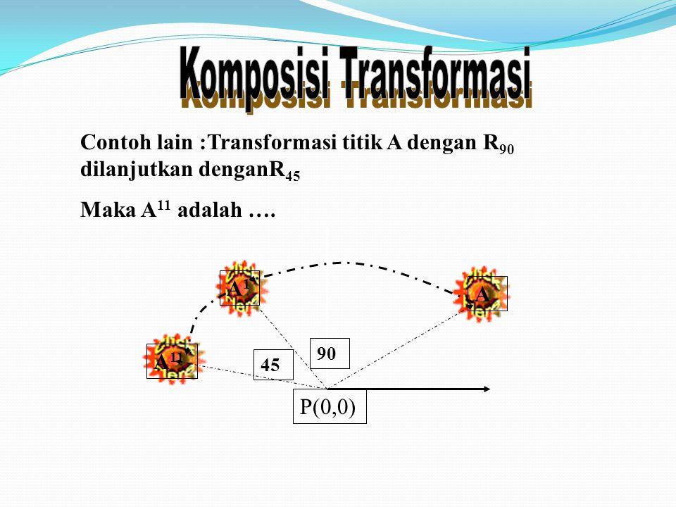 abab cdcd a+c b+d a b c d 3 2 1 T1T1 T2 Suatu transformasi dilanjutkan dengan transformasi lainnya. Misalkan T 1 = dilanjutkan dengan T2 =, maka T 2 O