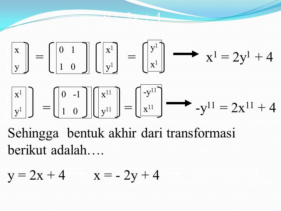0 1 1 0 0 1 -1 0 y = x R 270 y = 2x + 4 y 1 y 11 Matriks y = x adalah dan matriks untuk R 270 adalah sehingga persamaan garis bayangannya adalah…