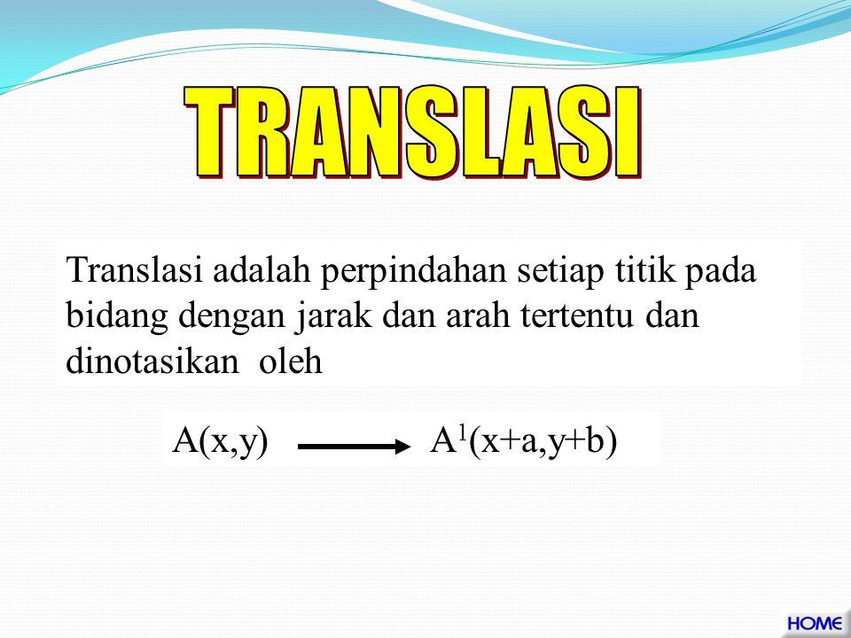 1.Translasi 2.Refleksi 3.Rotasi 4.Dilatasi