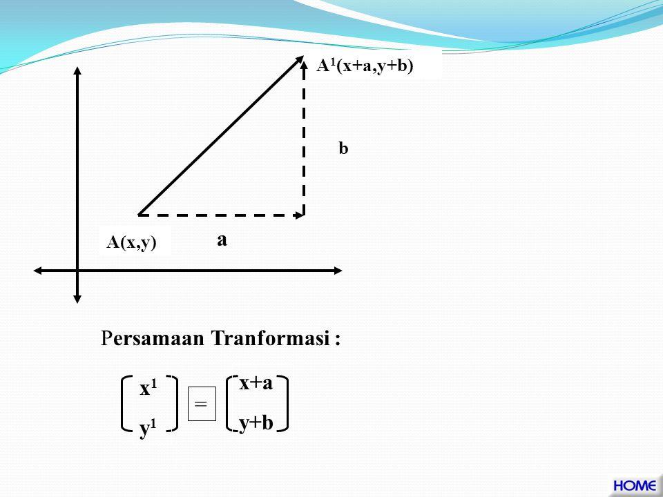 A(x,y) A 1 (x+a,y+b) Translasi adalah perpindahan setiap titik pada bidang dengan jarak dan arah tertentu dan dinotasikan oleh
