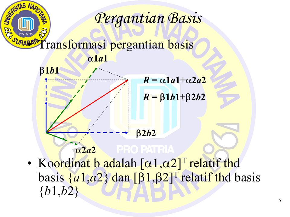 5 Pergantian Basis Transformasi pergantian basis Koordinat b adalah [  1,  2] T relatif thd basis {a1,a2} dan [  1,  2] T relatif thd basis {b1,b2