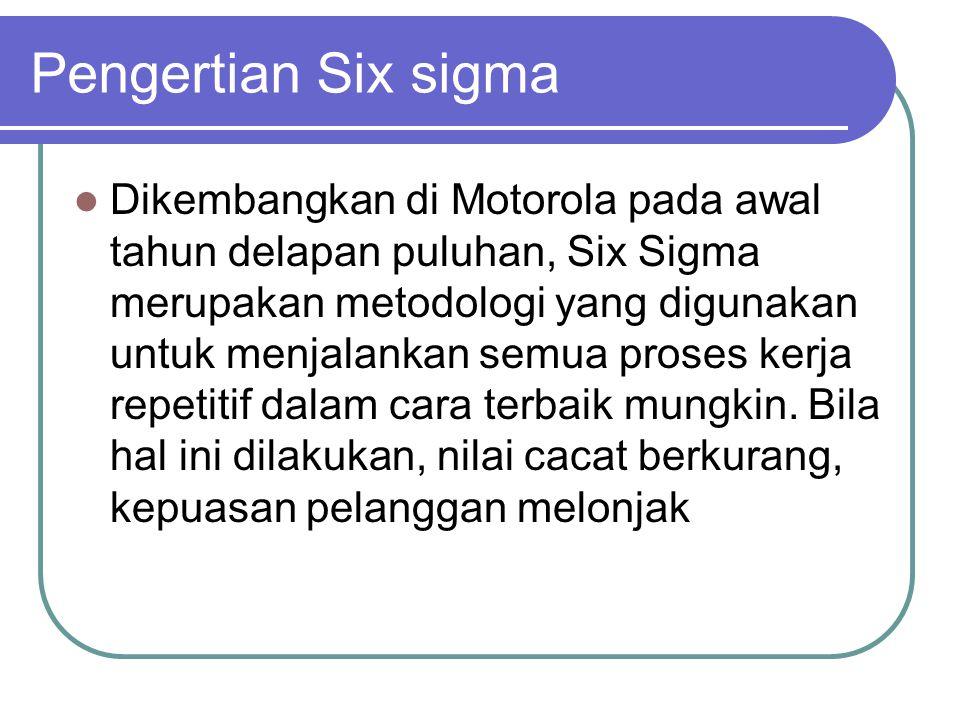 Pengertian Six sigma Dikembangkan di Motorola pada awal tahun delapan puluhan, Six Sigma merupakan metodologi yang digunakan untuk menjalankan semua proses kerja repetitif dalam cara terbaik mungkin.
