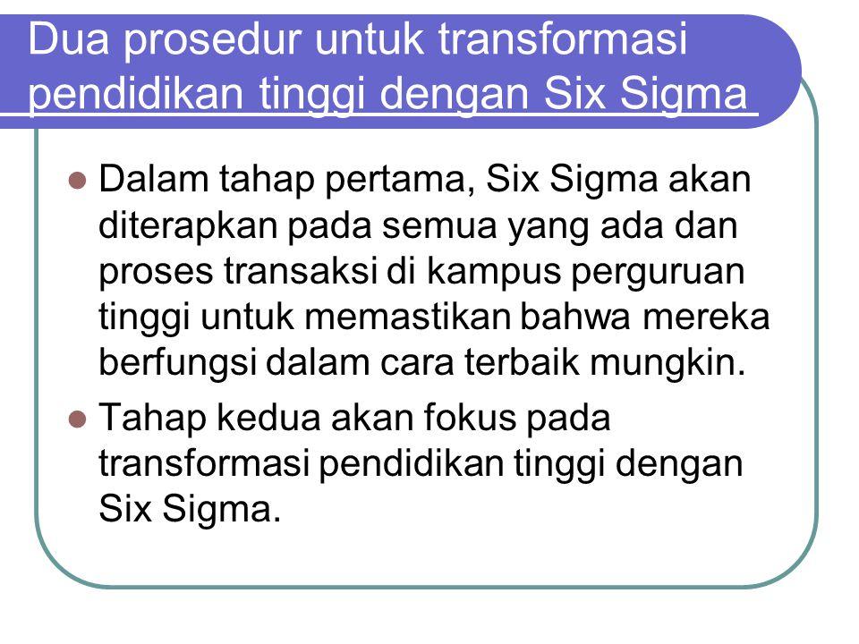 Proses perbaikan yang ada dengan Six Sigma Pendidikan perkuliahan harus melibatkan banyak proses kerja repetitif.