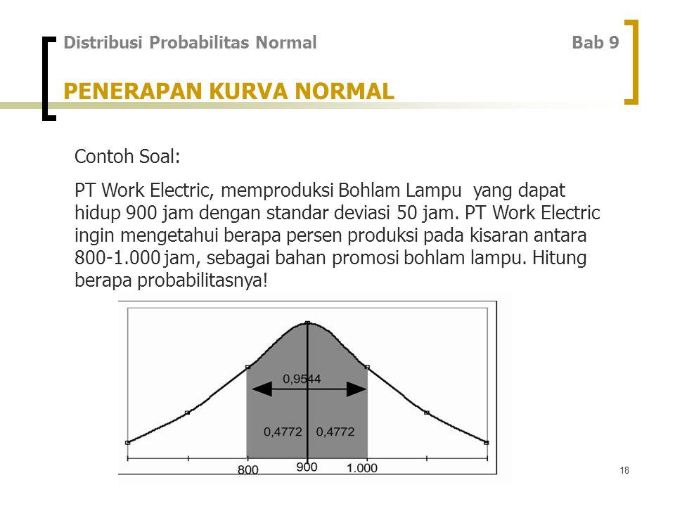 18 PENERAPAN KURVA NORMAL Contoh Soal: PT Work Electric, memproduksi Bohlam Lampu yang dapat hidup 900 jam dengan standar deviasi 50 jam.