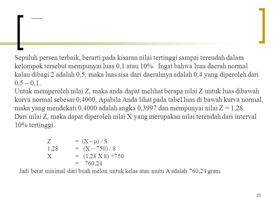 25 Sepuluh persen terbaik, berarti pada kisaran nilai tertinggi sampai terendah dalam kelompok tersebut mempunyai luas 0,1 atau 10%.